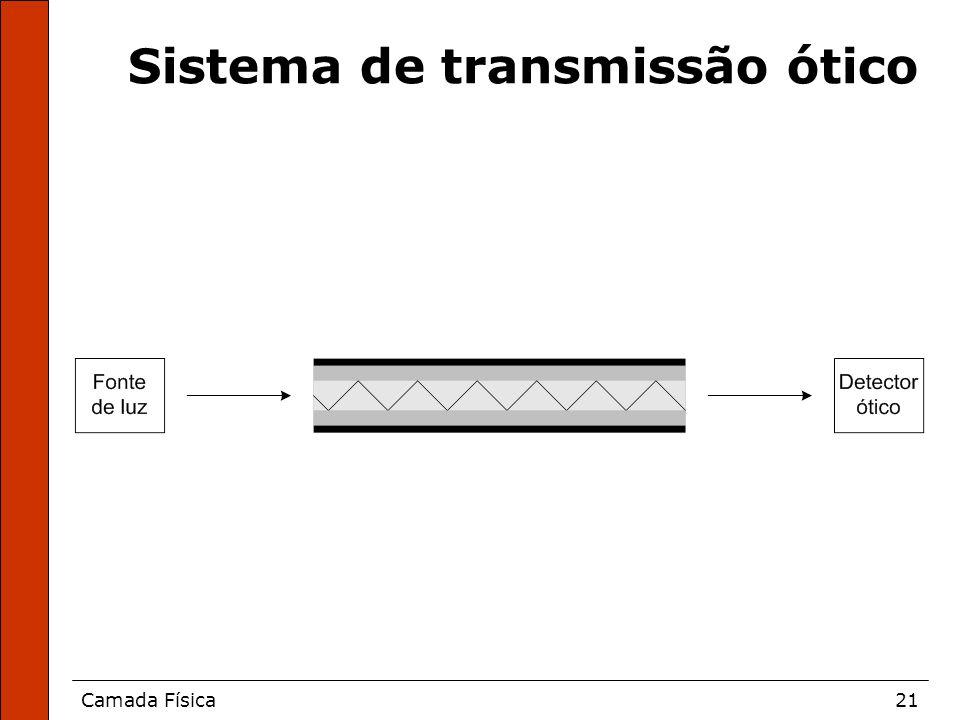 Sistema de transmissão ótico