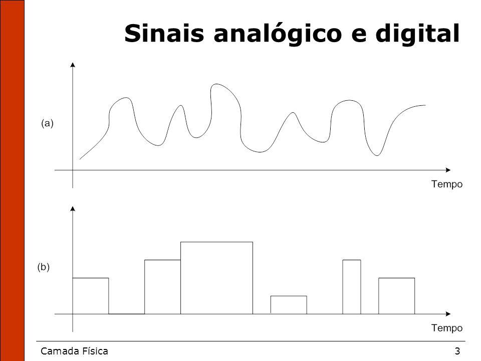 Sinais analógico e digital