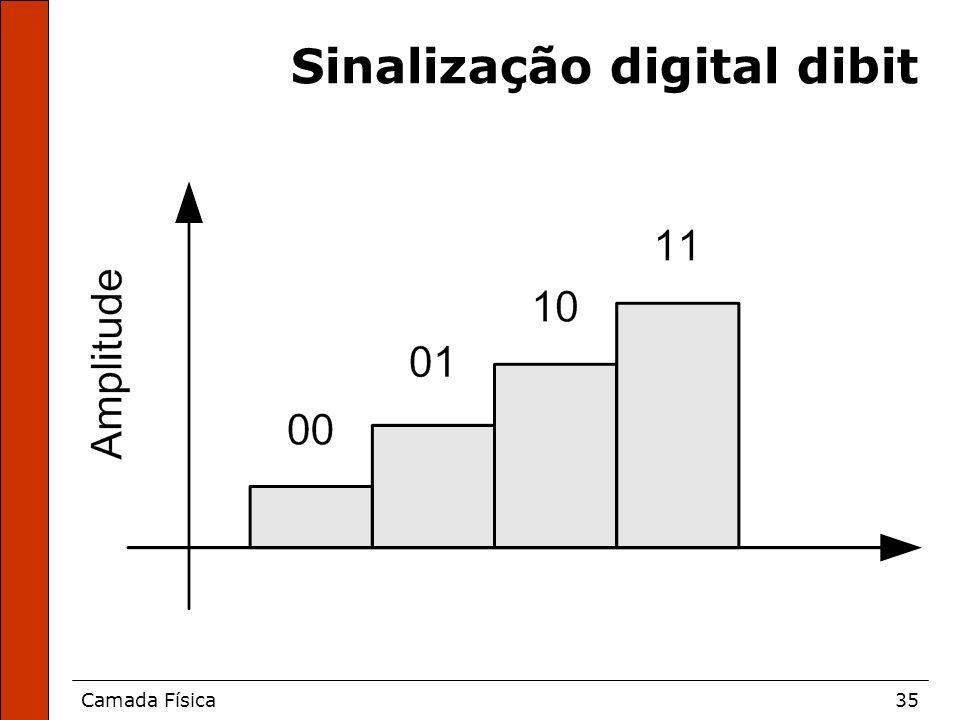 Sinalização digital dibit