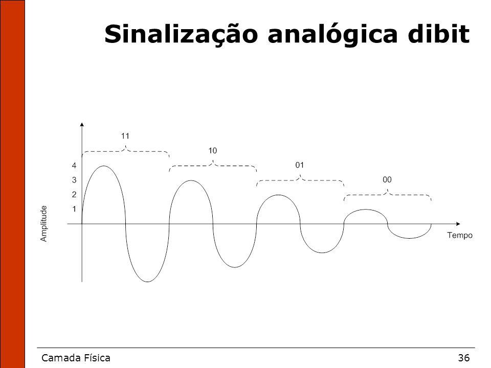 Sinalização analógica dibit