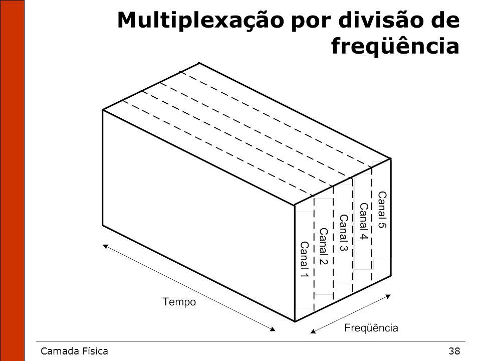 Multiplexação por divisão de freqüência