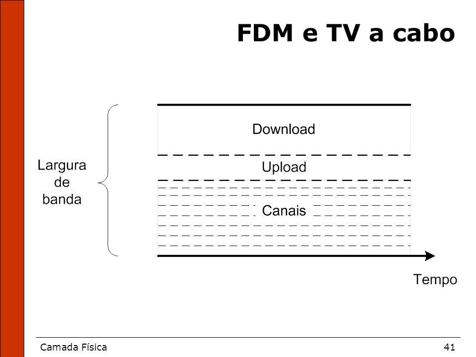 FDM e TV a cabo