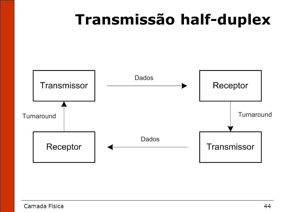 Transmissão half-duplex