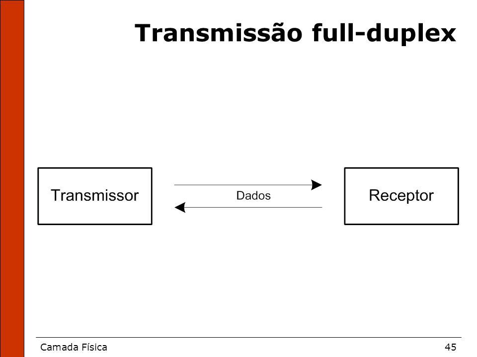 Transmissão full-duplex