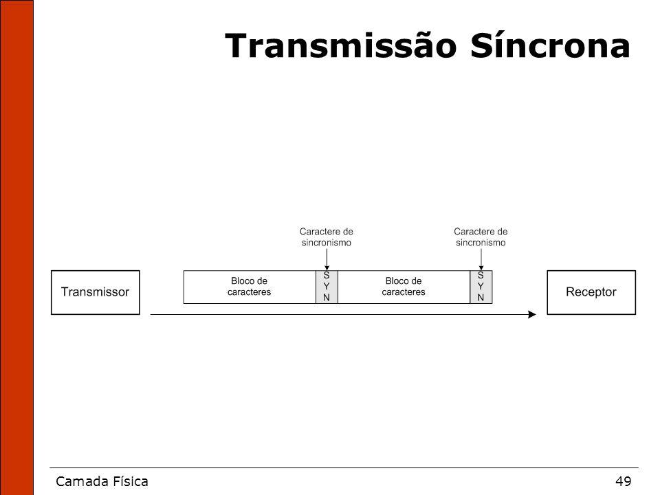 Transmissão Síncrona
