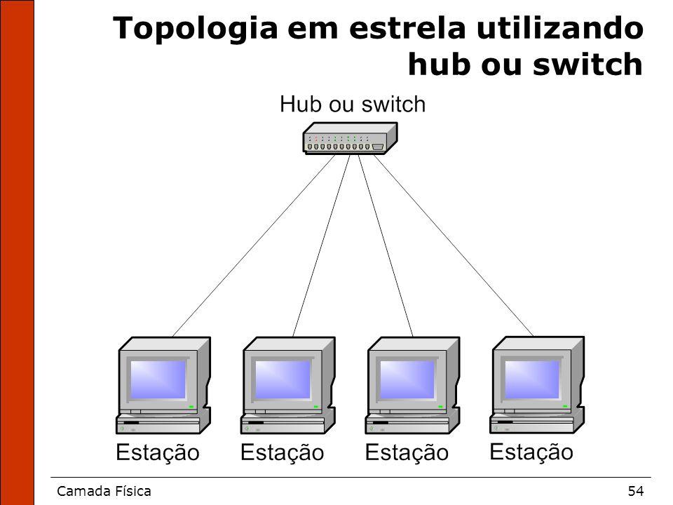 Topologia em estrela utilizando hub ou switch
