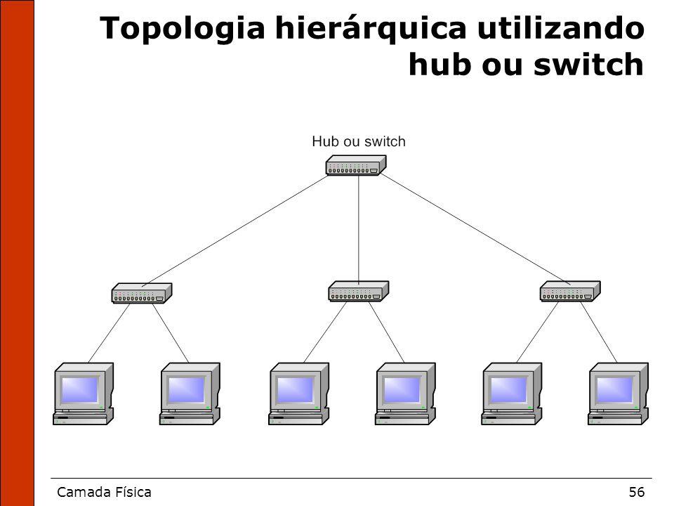Topologia hierárquica utilizando hub ou switch