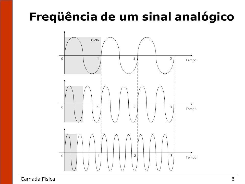 Freqüência de um sinal analógico