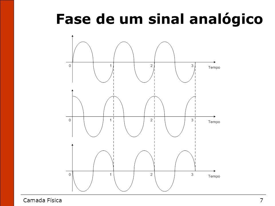 Fase de um sinal analógico