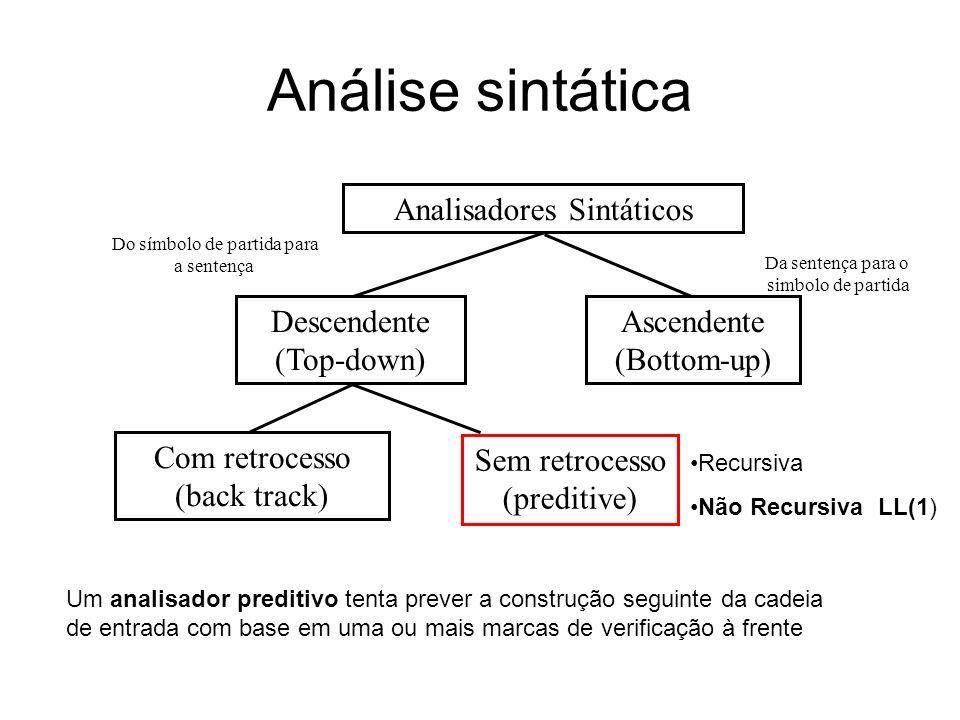 Análise sintática Analisadores Sintáticos Descendente (Top-down)