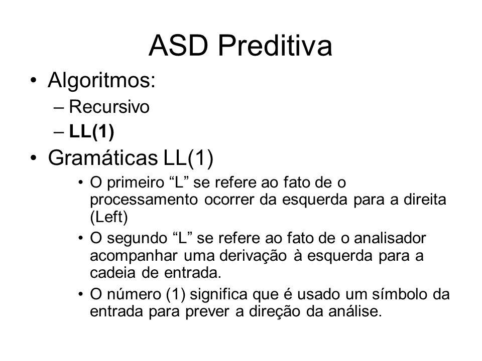 ASD Preditiva Algoritmos: Gramáticas LL(1) Recursivo LL(1)