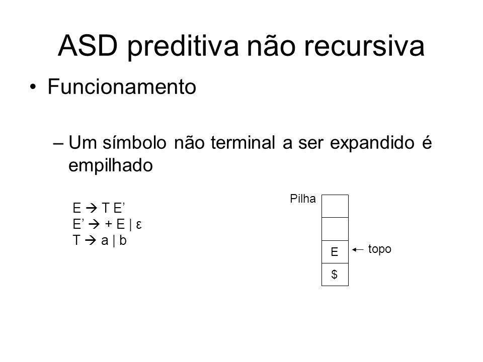 ASD preditiva não recursiva
