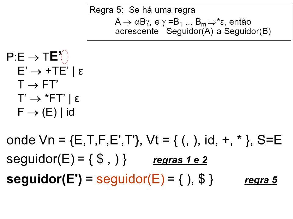 onde Vn = {E,T,F,E ,T }, Vt = { (, ), id, +, * }, S=E