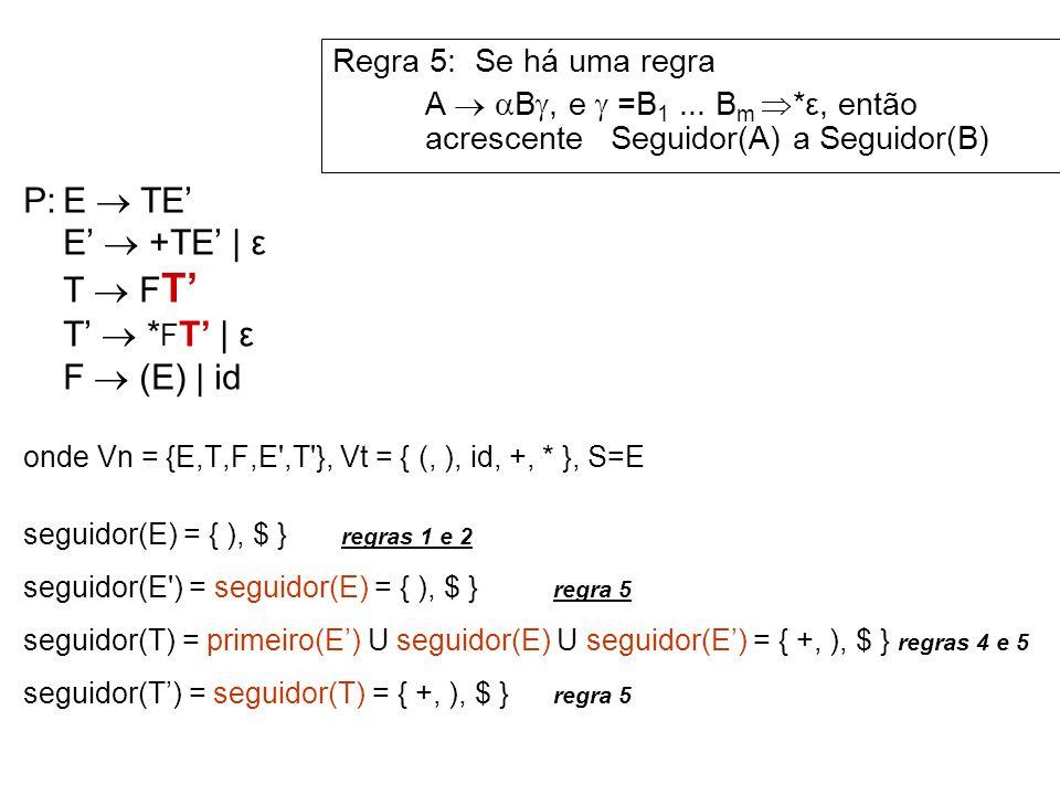 P: E  TE' E'  +TE' | ε T  FT' T'  *FT' | ε F  (E) | id