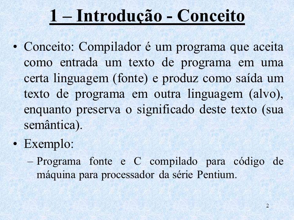 1 – Introdução - Conceito