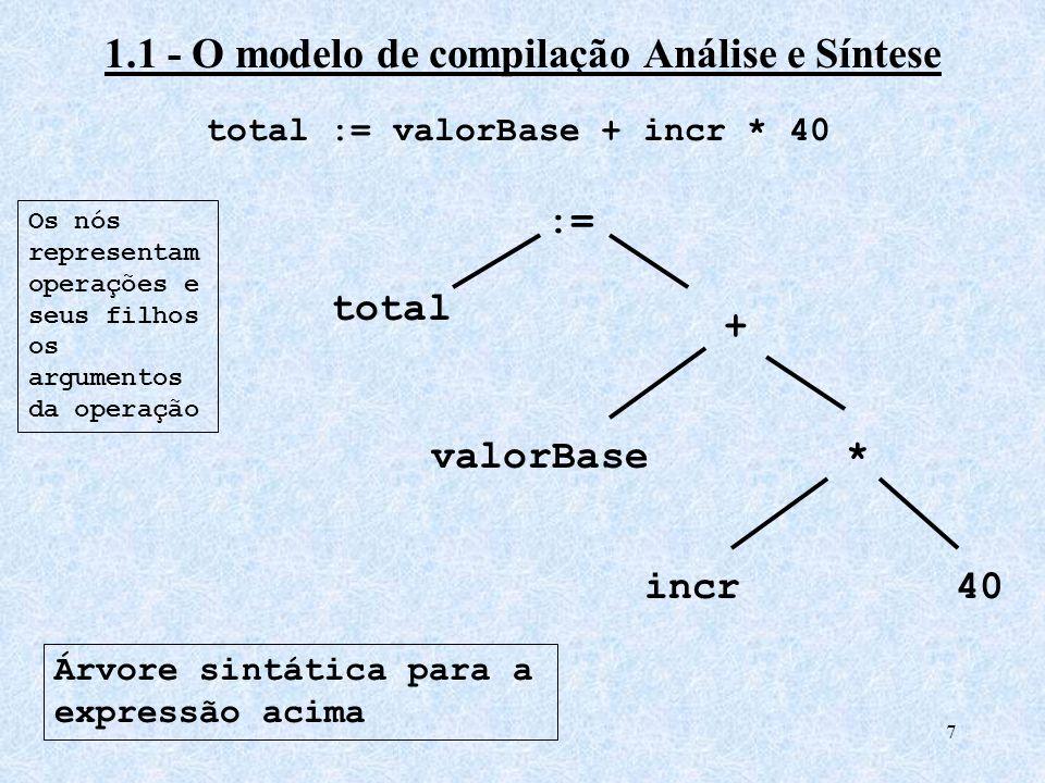 1.1 - O modelo de compilação Análise e Síntese