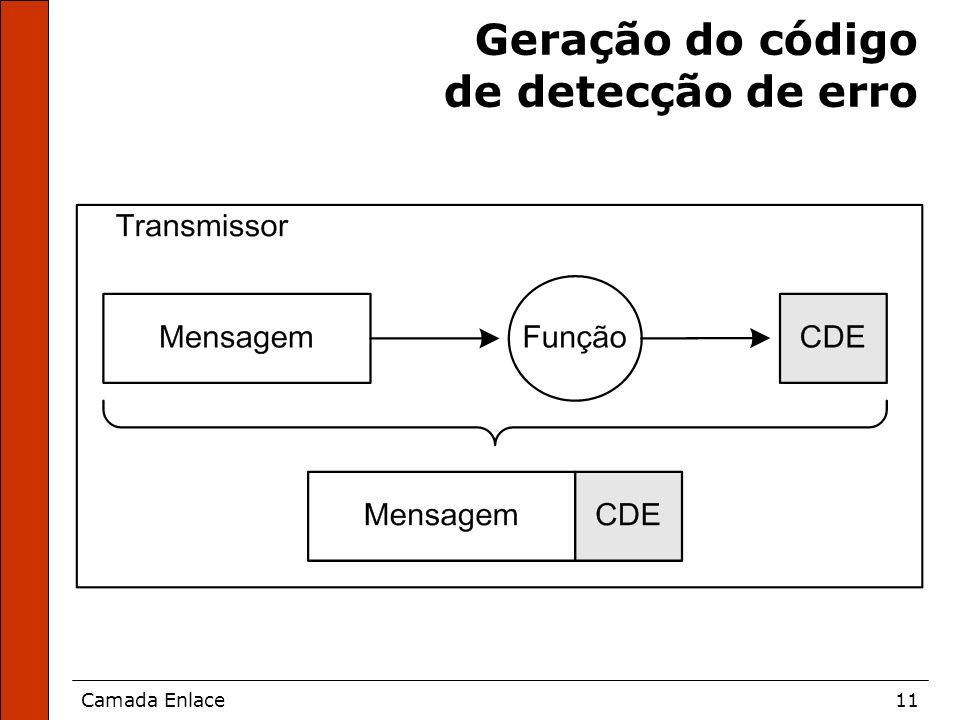 Geração do código de detecção de erro