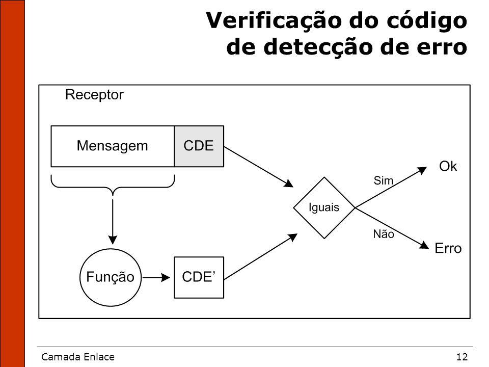 Verificação do código de detecção de erro