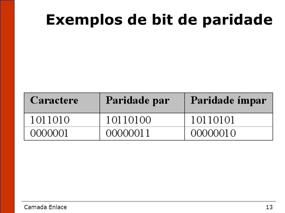Exemplos de bit de paridade