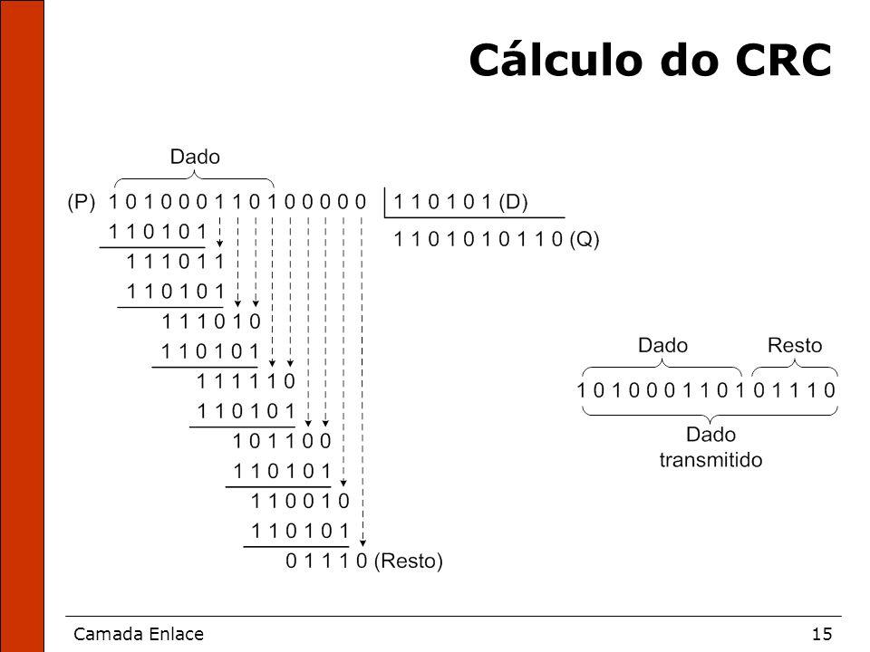 Cálculo do CRC