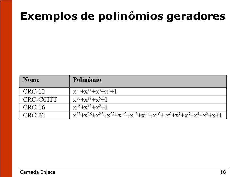 Exemplos de polinômios geradores