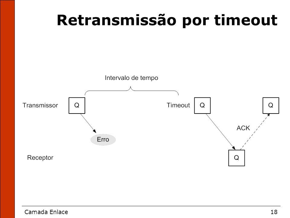 Retransmissão por timeout