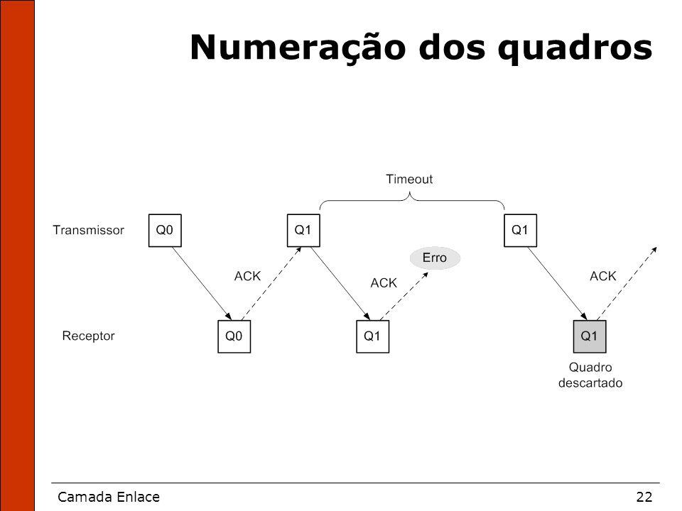 Numeração dos quadros