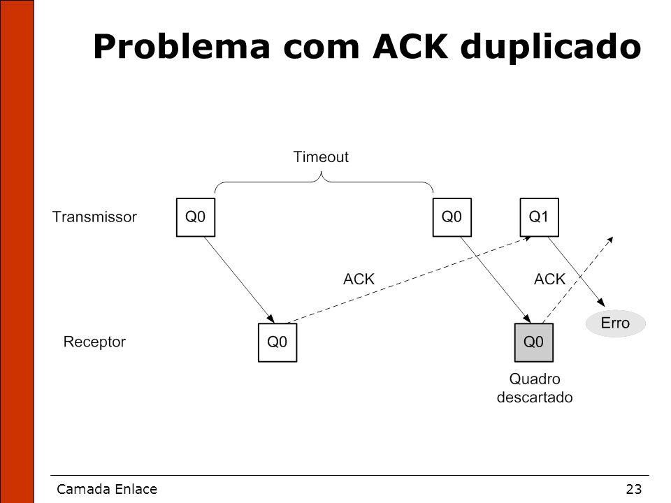 Problema com ACK duplicado