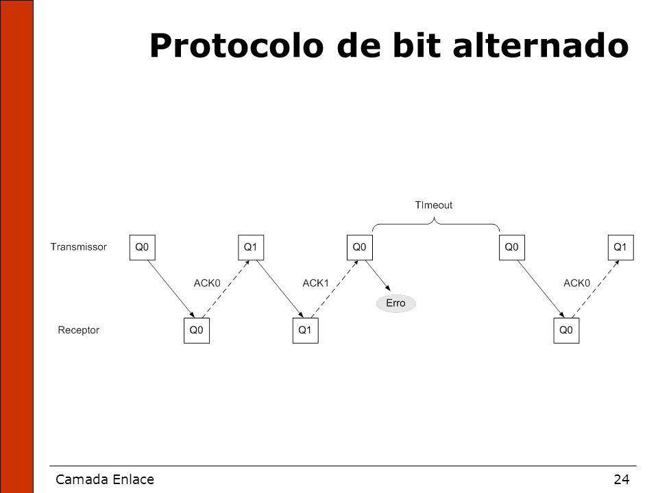 Protocolo de bit alternado