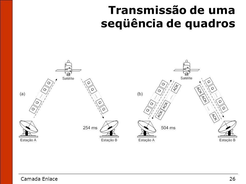 Transmissão de uma seqüência de quadros