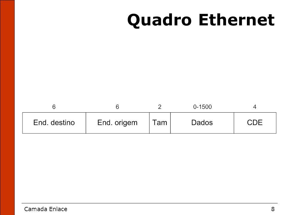 Quadro Ethernet