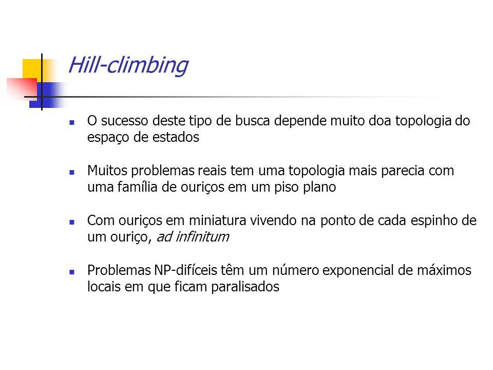 Hill-climbingO sucesso deste tipo de busca depende muito doa topologia do espaço de estados.