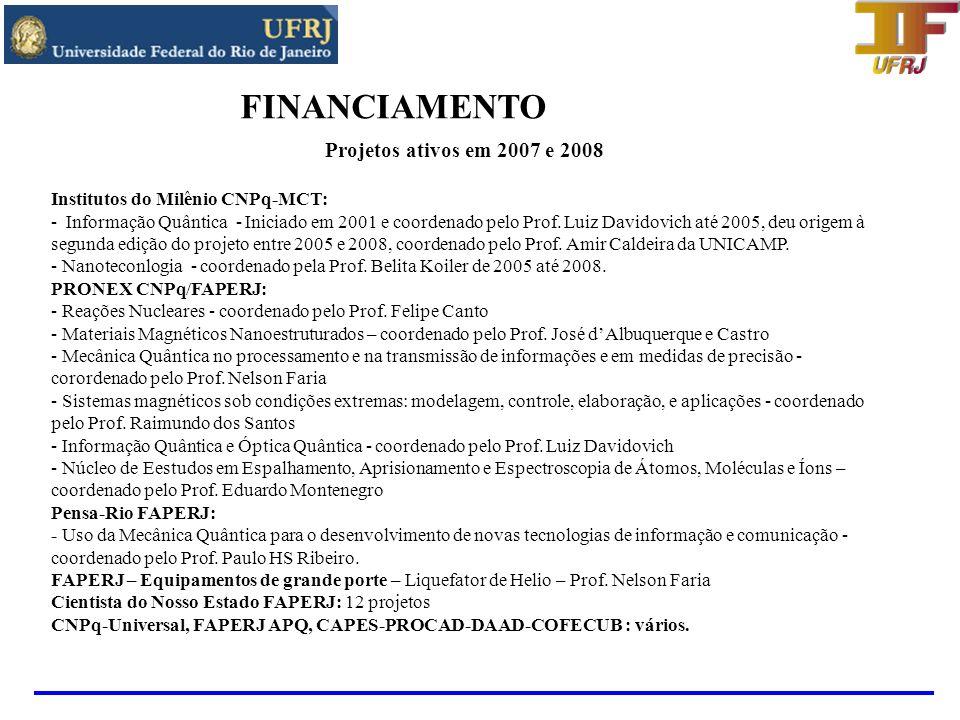 FINANCIAMENTO Projetos ativos em 2007 e 2008
