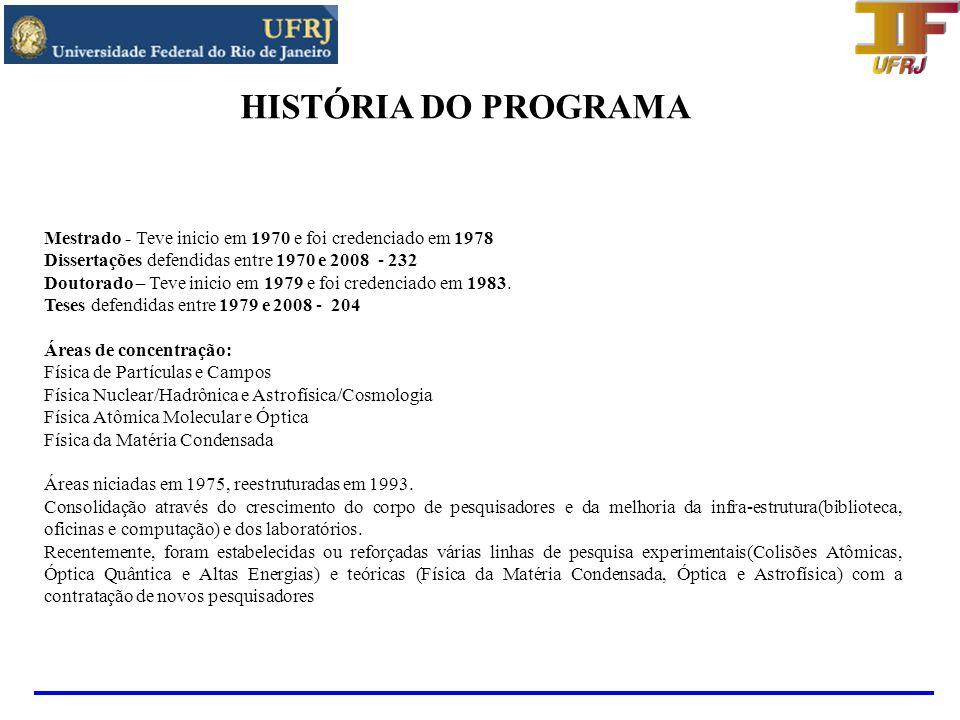 HISTÓRIA DO PROGRAMA Mestrado - Teve inicio em 1970 e foi credenciado em 1978. Dissertações defendidas entre 1970 e 2008 - 232.