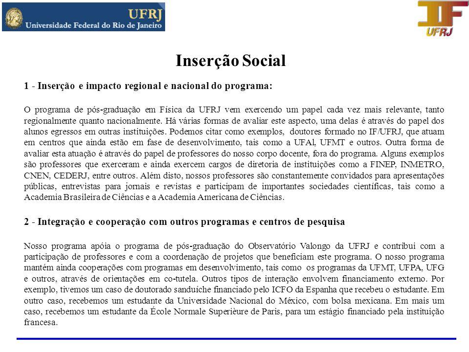 Inserção Social 1 - Inserção e impacto regional e nacional do programa: