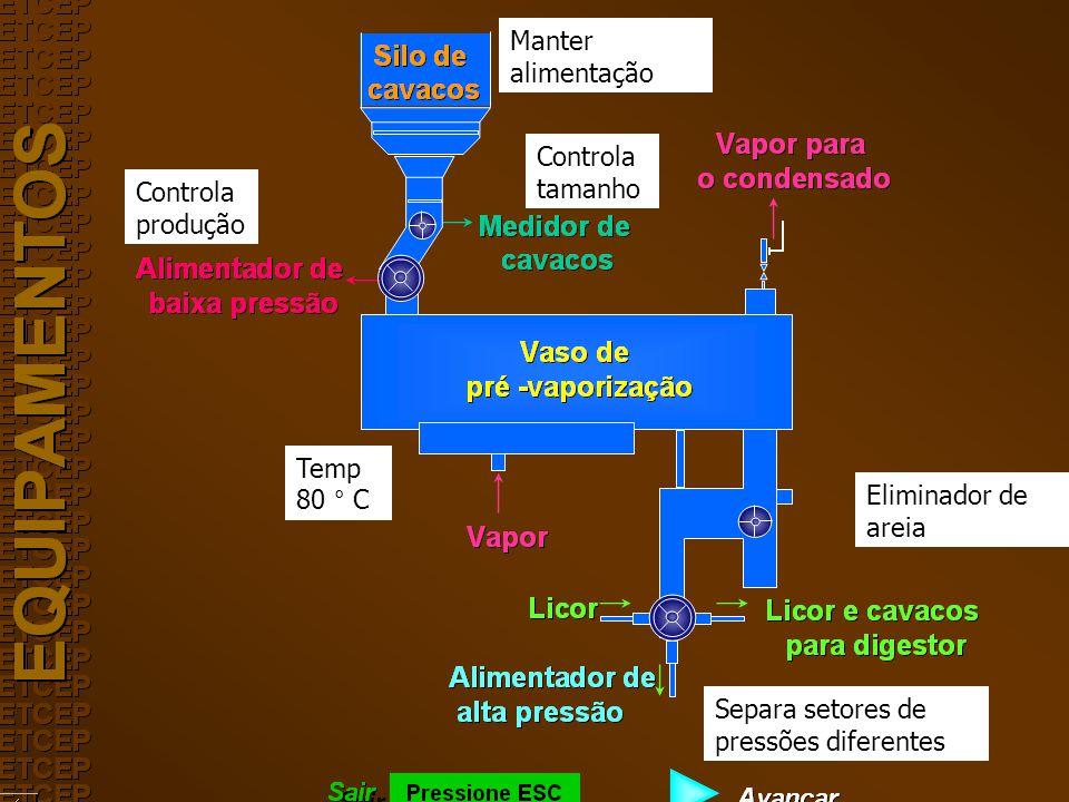 Separa setores de pressões diferentes