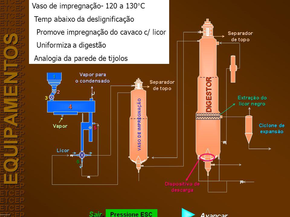 Descascamento Vaso de impregnação- 120 a 130°C