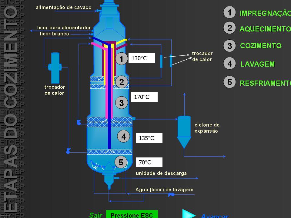 130°C 170°C. 135°C.