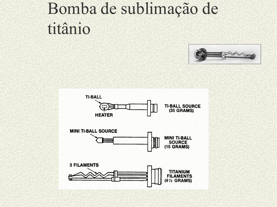 Bomba de sublimação de titânio