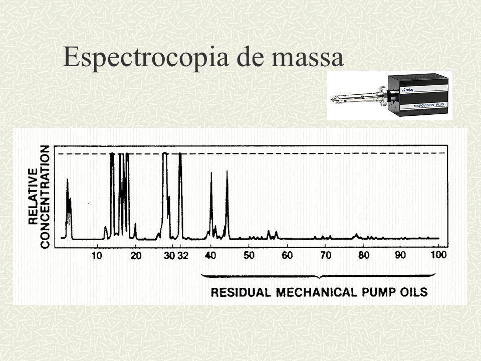 Espectrocopia de massa