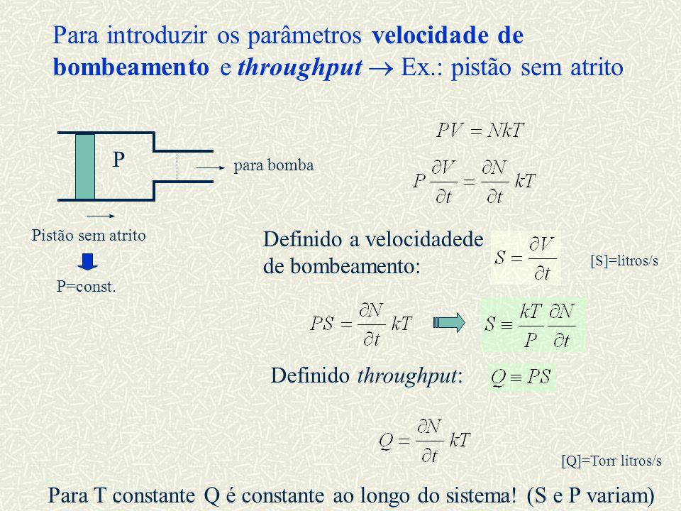 Para introduzir os parâmetros velocidade de bombeamento e throughput  Ex.: pistão sem atrito