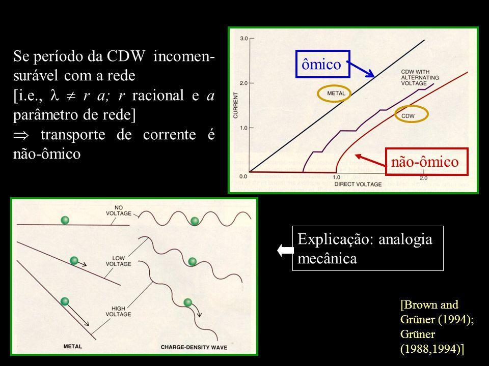 Se período da CDW incomen-surável com a rede