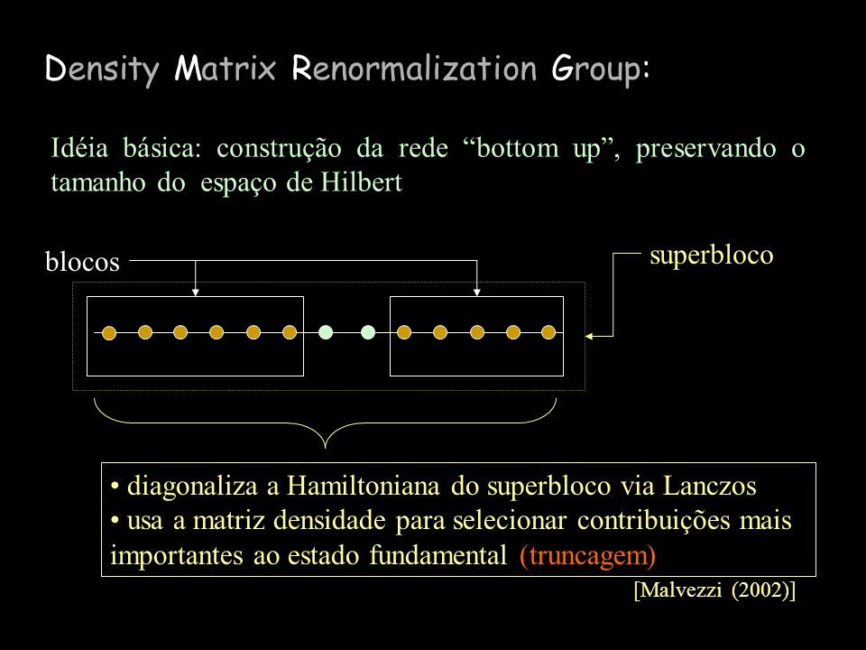 Density Matrix Renormalization Group: