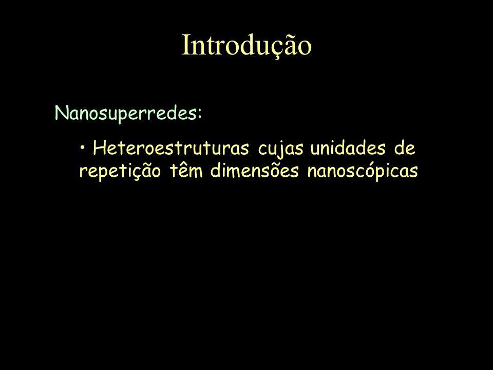 Introdução Nanosuperredes: