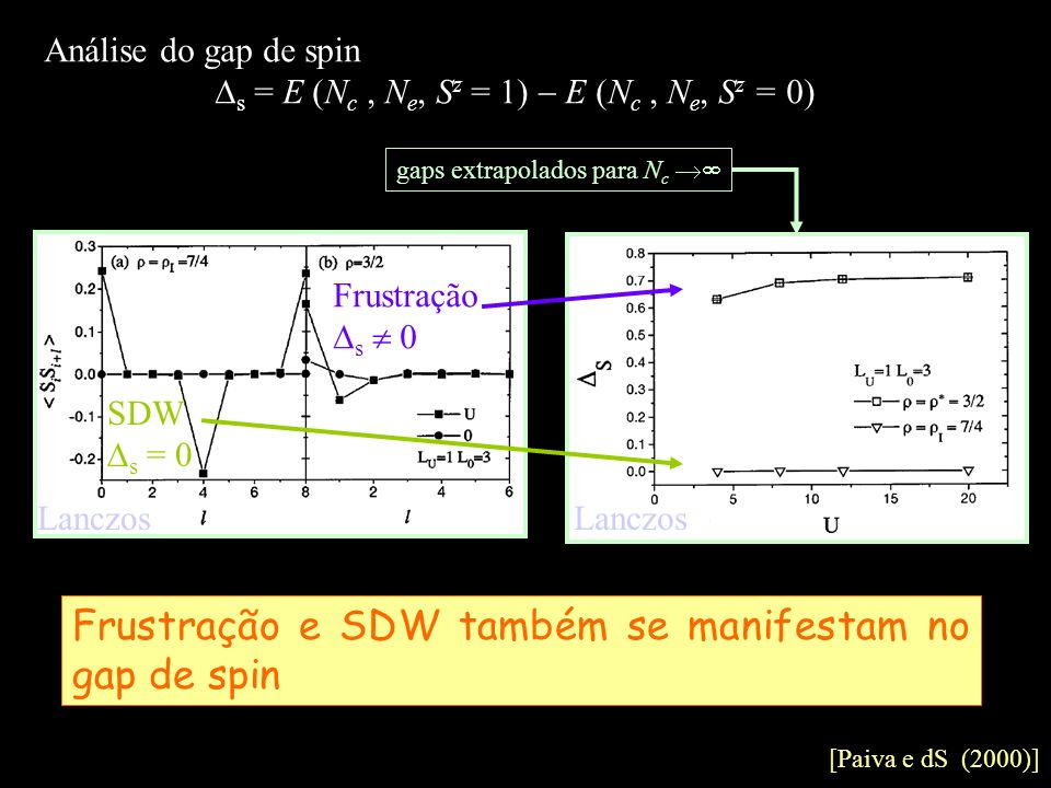 s = E (Nc , Ne, Sz = 1)  E (Nc , Ne, Sz = 0)