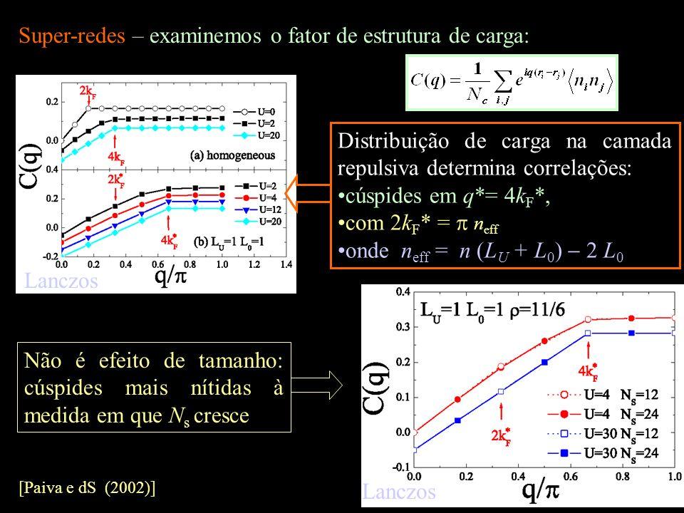 Super-redes – examinemos o fator de estrutura de carga: