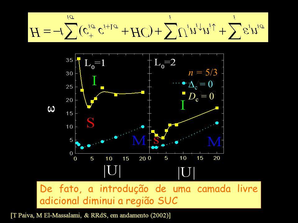 n = 5/3c = 0. Dc = 0. De fato, a introdução de uma camada livre adicional diminui a região SUC.