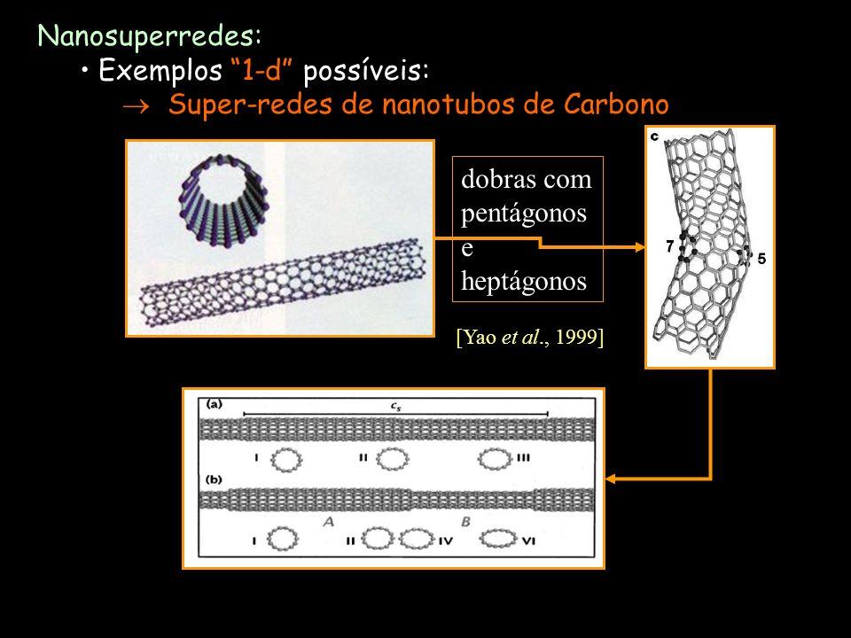 Exemplos 1-d possíveis: Super-redes de nanotubos de Carbono