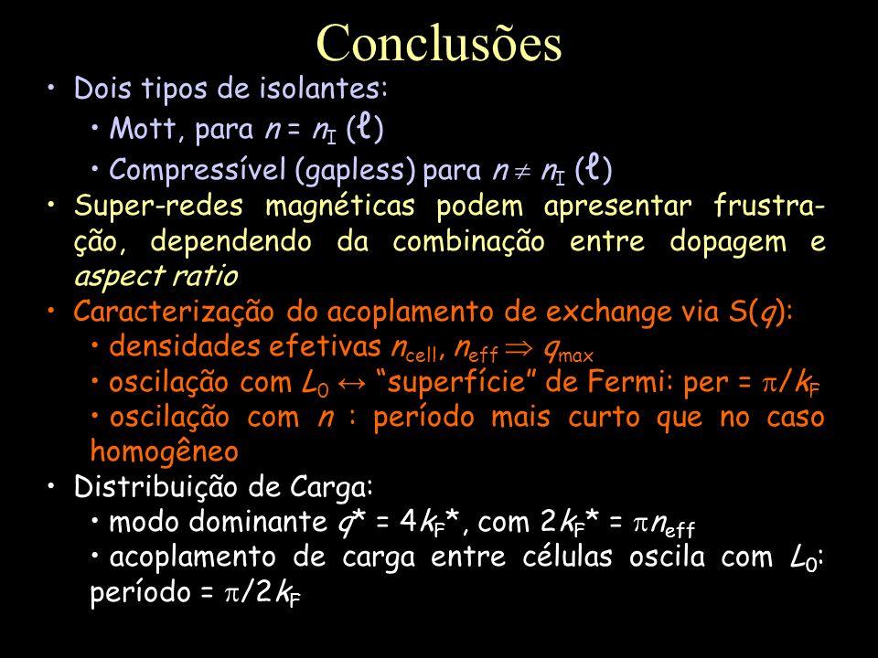 Conclusões Dois tipos de isolantes: Mott, para n = nI (ℓ)