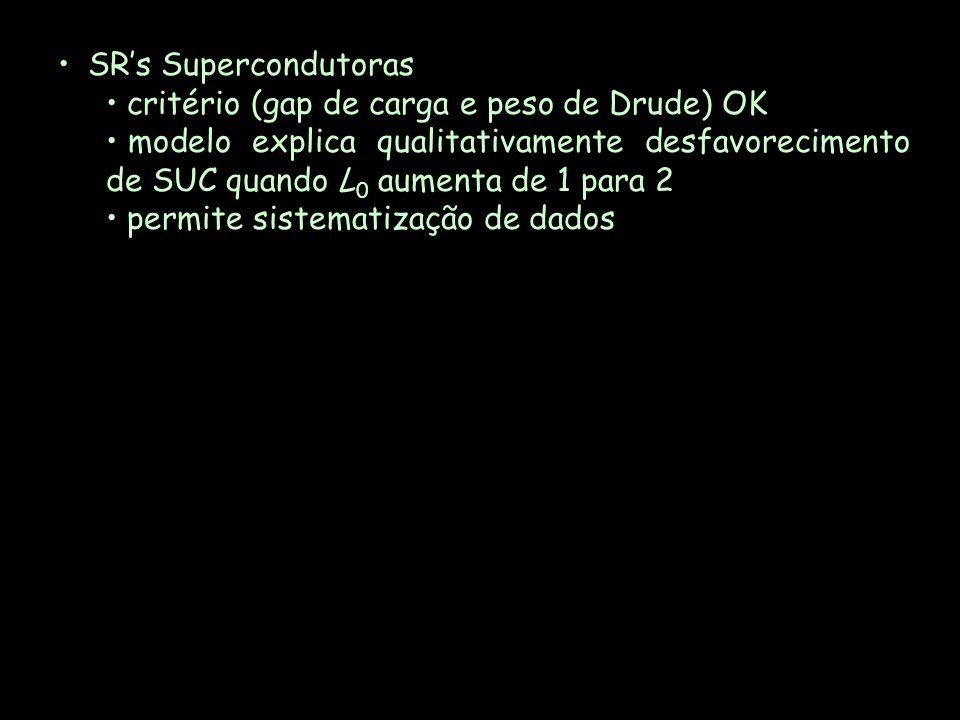 SR's Supercondutorascritério (gap de carga e peso de Drude) OK.